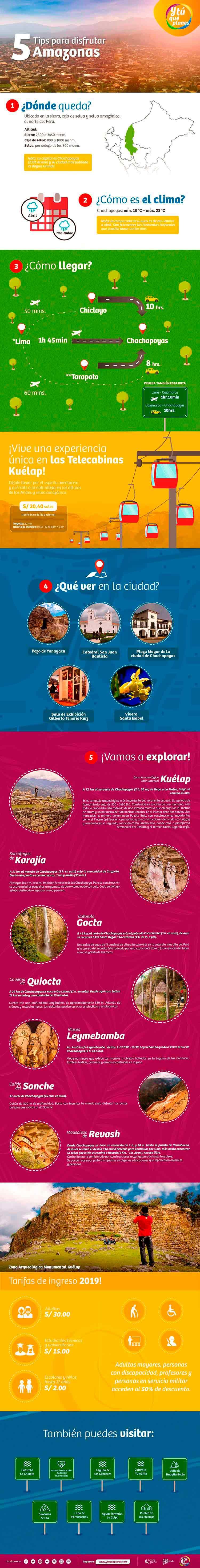 5 tips para disfrutar tu viaje a Amazonas