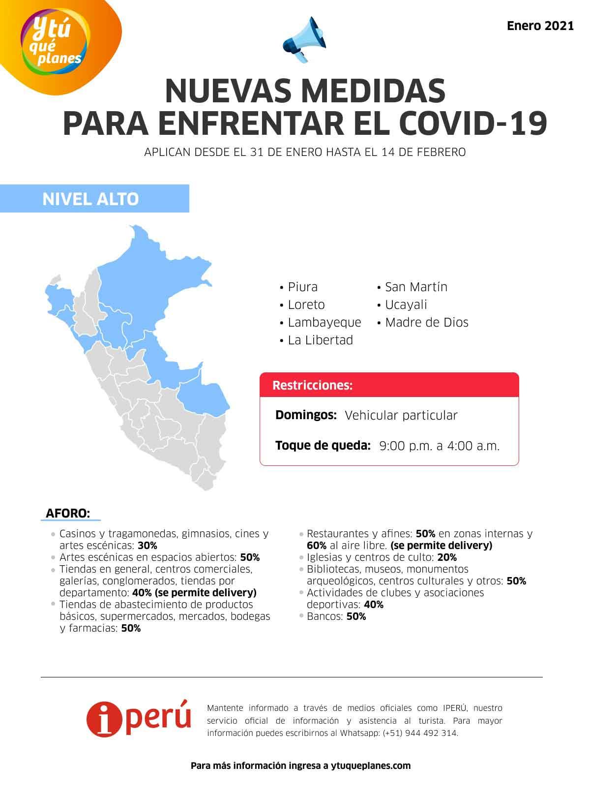 Regiones de Nivel Alto Covid-19