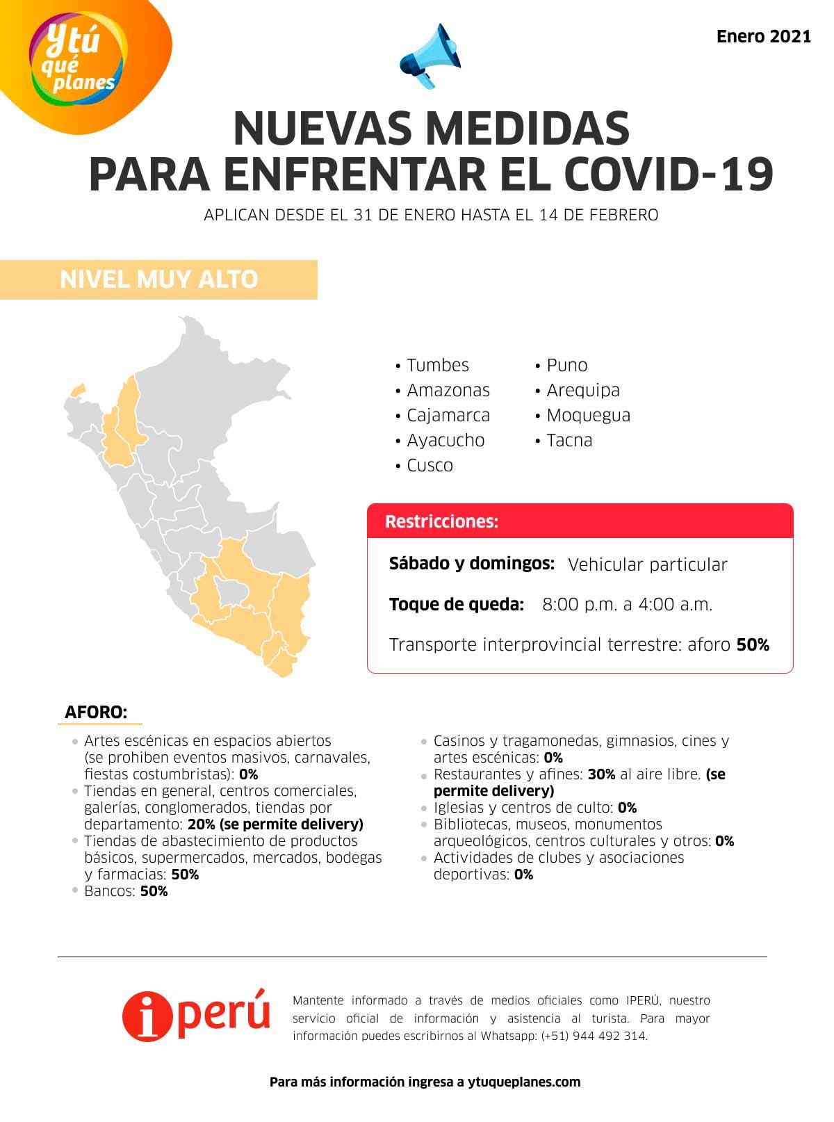 Regiones de Nivel Muy Alto Covid-19