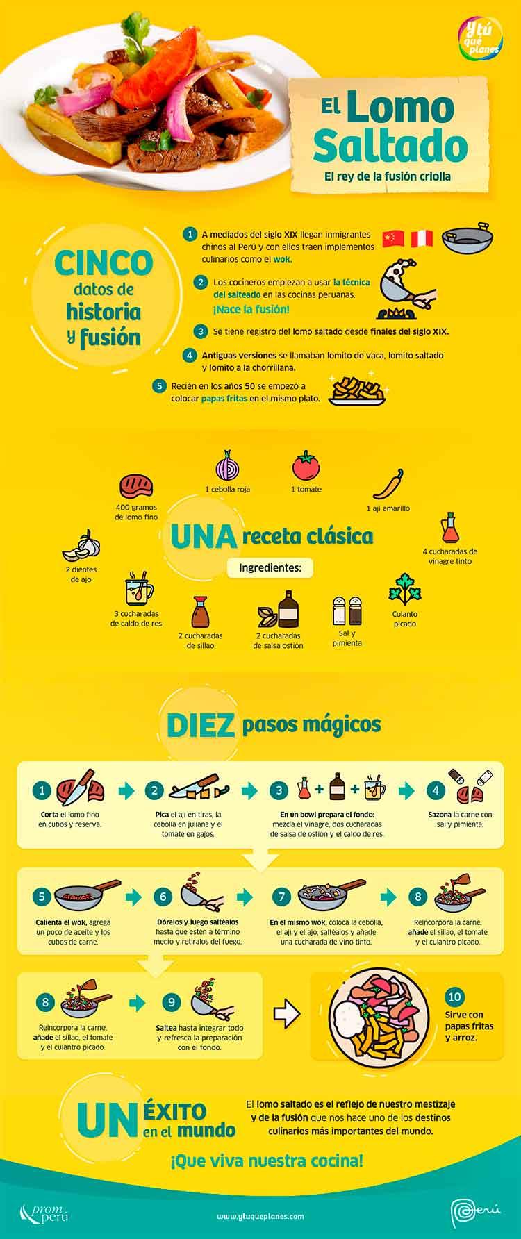 Lomo saltado: receta e historia de este plato peruano bandera