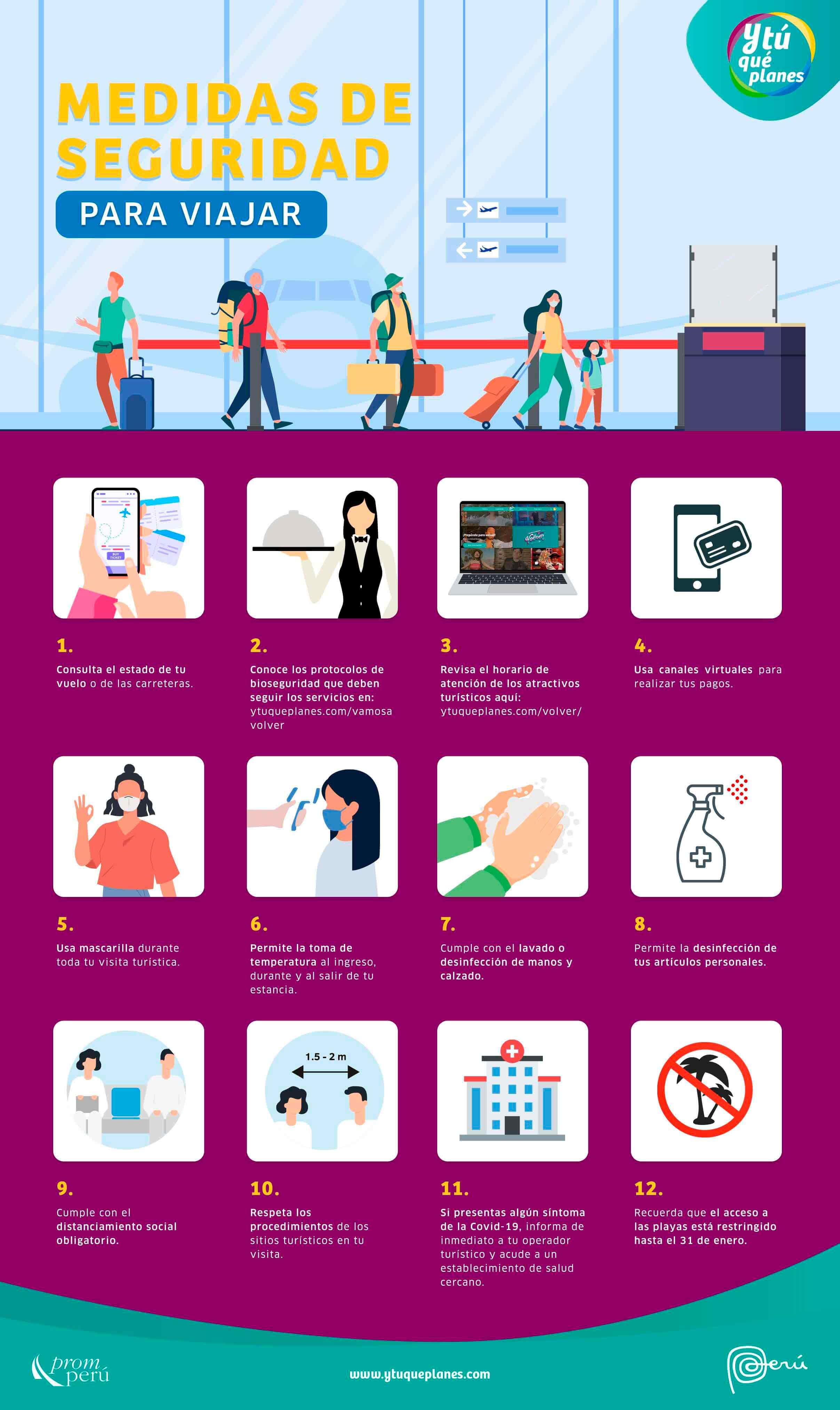 Medidas de seguridad para viajar en Coronavirus COVID19